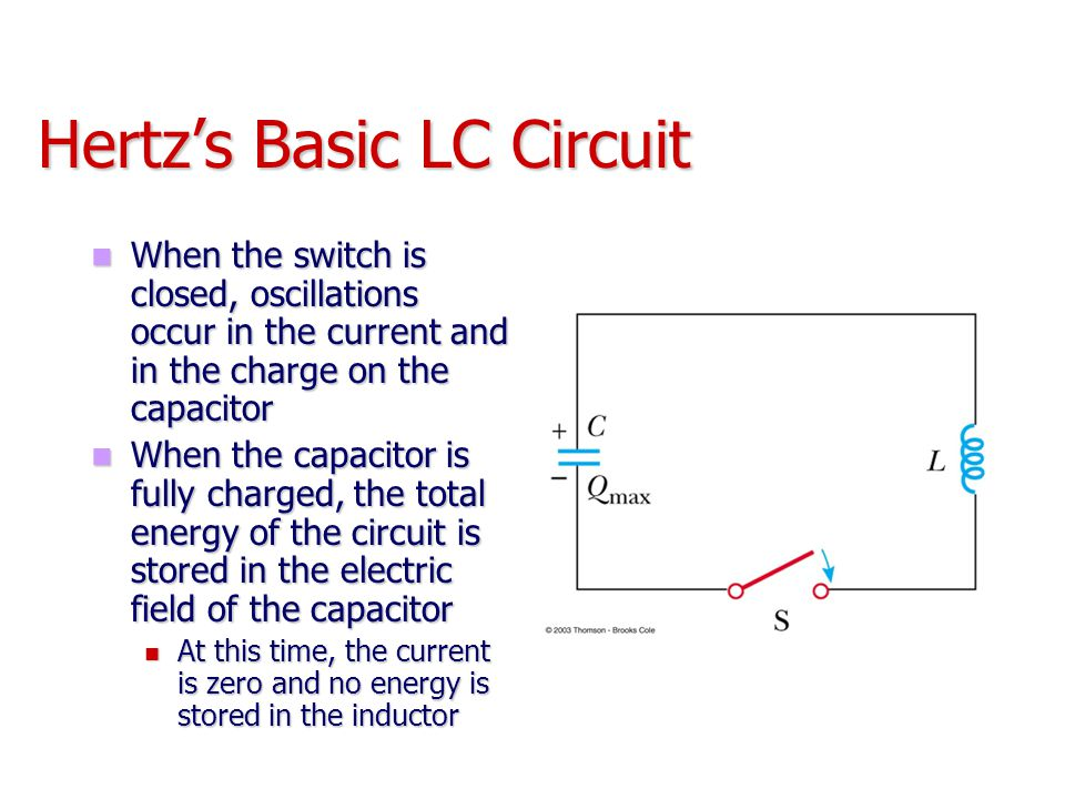 Hertz's Basic LC Circuit When the switch is closed, oscillations occur in the current and in the charge on the capacitor When the switch is closed, os