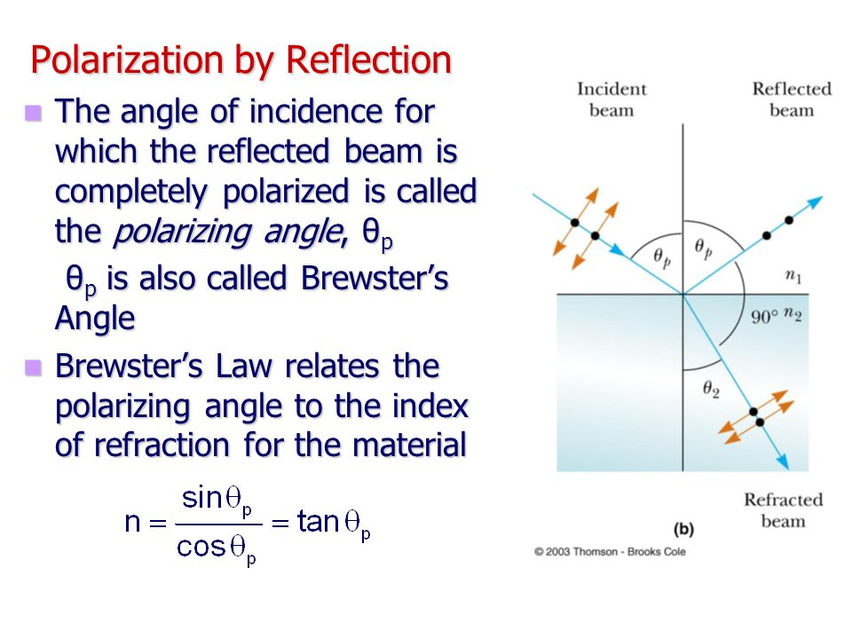 Polarization by Reflection The angle of incidence for which the reflected beam is completely polarized is called the polarizing angle, θ p The angle o