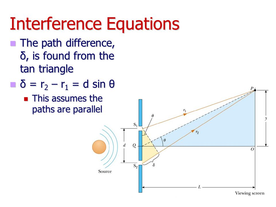 Interference Equations The path difference, δ, is found from the tan triangle The path difference, δ, is found from the tan triangle δ = r 2 – r 1 = d