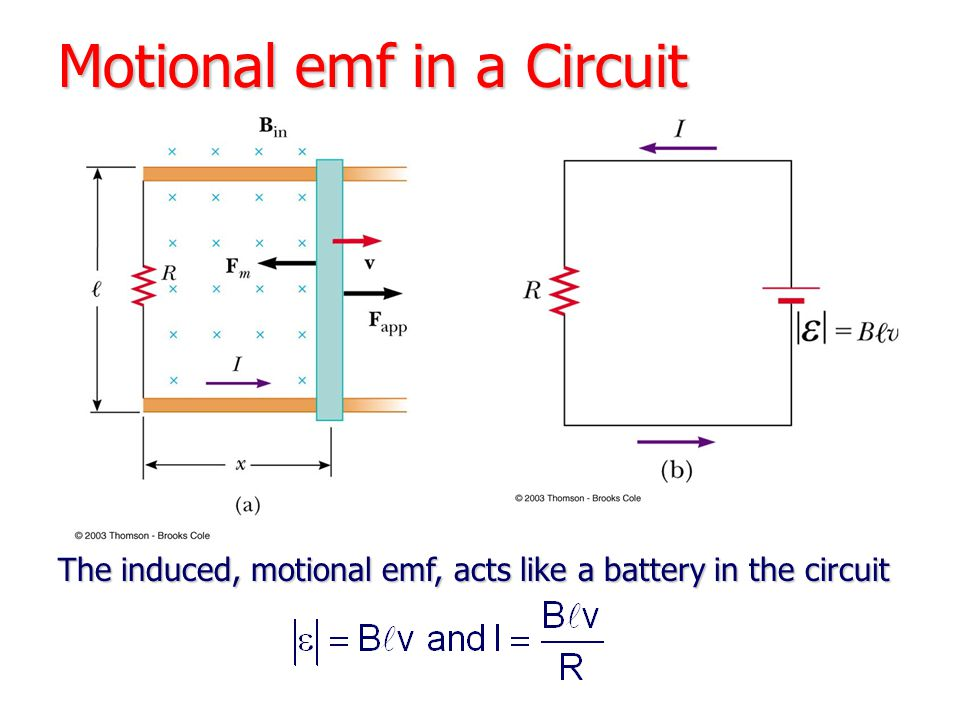 Motional emf in a Circuit The induced, motional emf, acts like a battery in the circuit