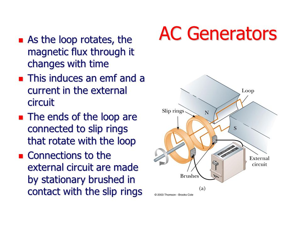AC Generators As the loop rotates, the magnetic flux through it changes with time As the loop rotates, the magnetic flux through it changes with time