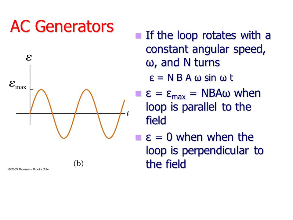 AC Generators If the loop rotates with a constant angular speed, ω, and N turns If the loop rotates with a constant angular speed, ω, and N turns ε =