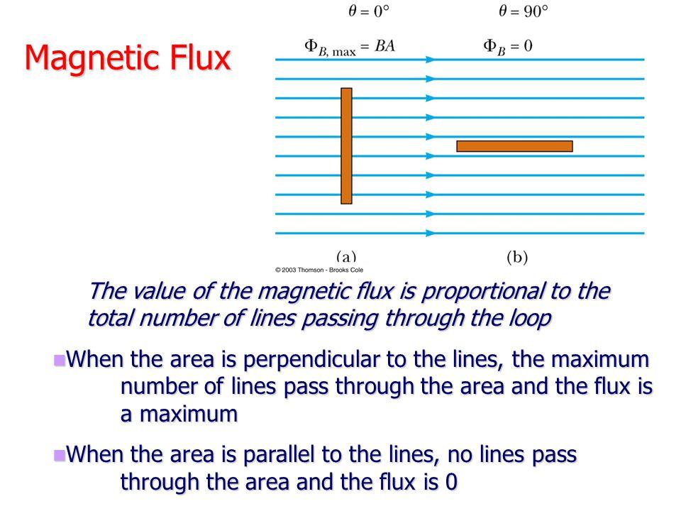 Energy Stored in a Magnetic Field PE L = ½ L I 2 PE L = ½ L I 2