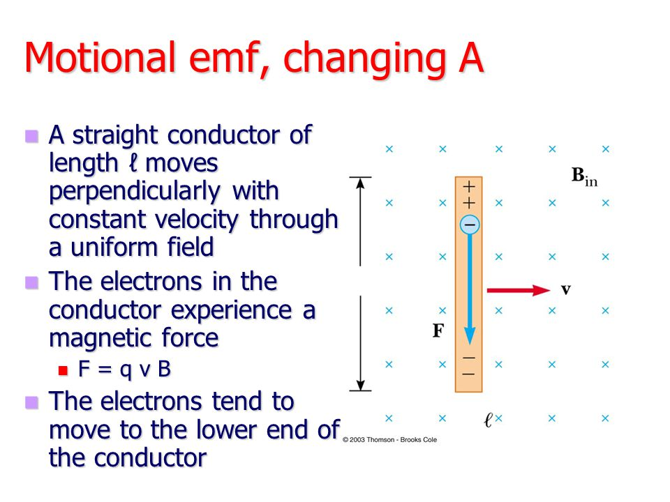 2.A conducting bar is sliding at a constant velocity along two conducting horizontal rods.