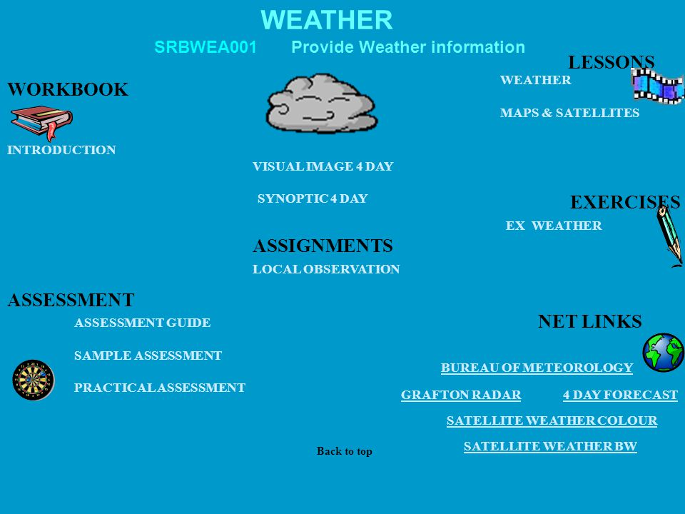 NET LINKS PRACTICAL ASSESSMENT WEATHER INTRODUCTION WEATHER MAPS & SATELLITES EX WEATHER BUREAU OF METEOROLOGY 4 DAY FORECAST SATELLITE WEATHER BW GRAFTON RADAR SATELLITE WEATHER COLOUR LOCAL OBSERVATION ASSESSMENT GUIDE SAMPLE ASSESSMENT ASSESSMENT SRBWEA001Provide Weather information LESSONS WORKBOOK EXERCISES Back to top ASSIGNMENTS VISUAL IMAGE 4 DAY SYNOPTIC 4 DAY