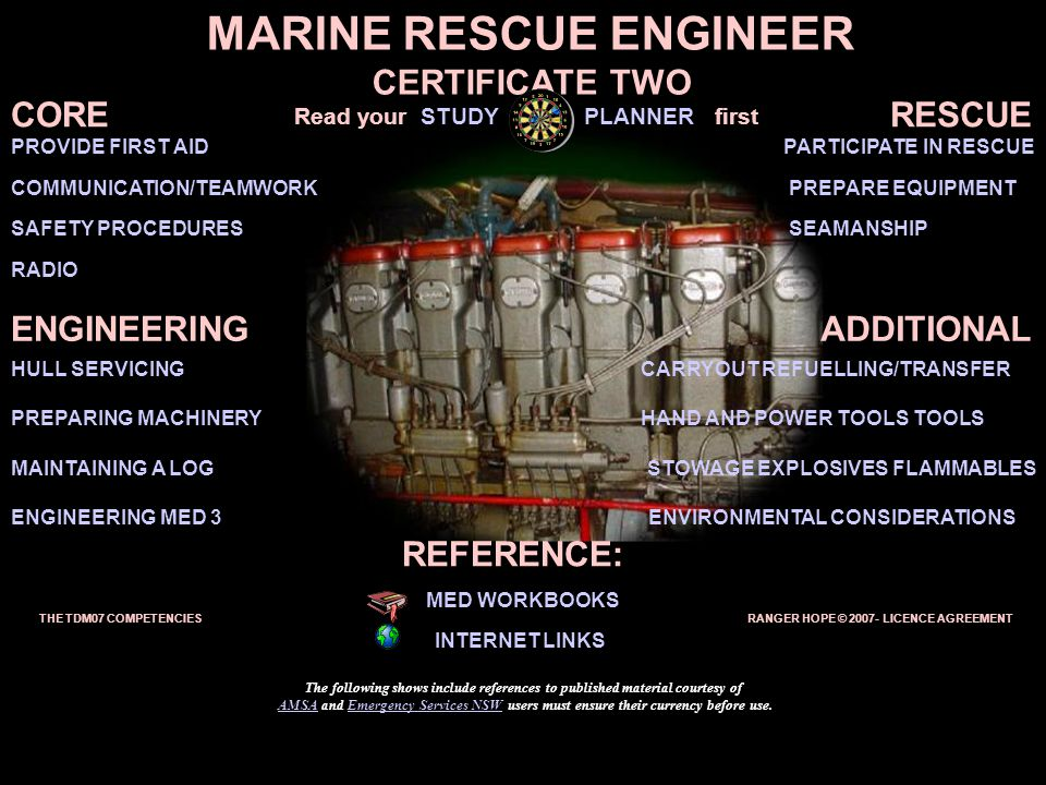 SAFETY PROCEDURES COMMUNICATION/TEAMWORK PREPARING MACHINERY MARINE RESCUE ENGINEER CERTIFICATE TWO HAND AND POWER TOOLS TOOLS CORE ENGINEERINGADDITIO