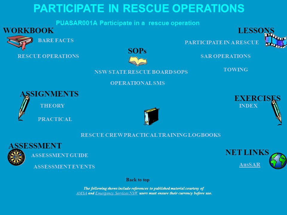 PUASAR001A Participate in a rescue operation PARTICIPATE IN RESCUE OPERATIONS ASSESSMENT ASSESSMENT GUIDE ASSIGNMENTS SAR OPERATIONS ASSESSMENT EVENTS AusSAR TOWING PARTICIPATE IN A RESCUE RESCUE CREW PRACTICAL TRAINING LOGBOOKS SOPs NSW STATE RESCUE BOARD SOPS THEORY PRACTICAL INDEX WORKBOOKLESSONS NET LINKS BARE FACTS RESCUE OPERATIONS OPERATIONAL SMS EXERCISES Back to top The following shows include references to published material courtesy of AMSAAMSA and Emergency Services NSW users must ensure their currency before use.Emergency Services NSW