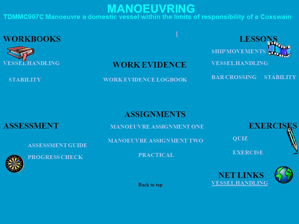 INTERNATIONAL MARITIME ORGANISATION PROGRESS CHECK ASSESSMENT GUIDE ENVIRONMENTAL CONSIDERATIONS IMDG CODE POLLUTION NOTES CONTENT ENVIRONMENT AUSTRALIA GREENPEACE MARINE ORDERS GARBAGE SEWERAGE ASSIGNMENT ONE SAFETY MANAGEMENT NET LINKS DANGEROUS GOODS ASSESSMENT WORKBOOKLESSONS TDMMU507B Ensure compliance with environmental considerations in a small dom.