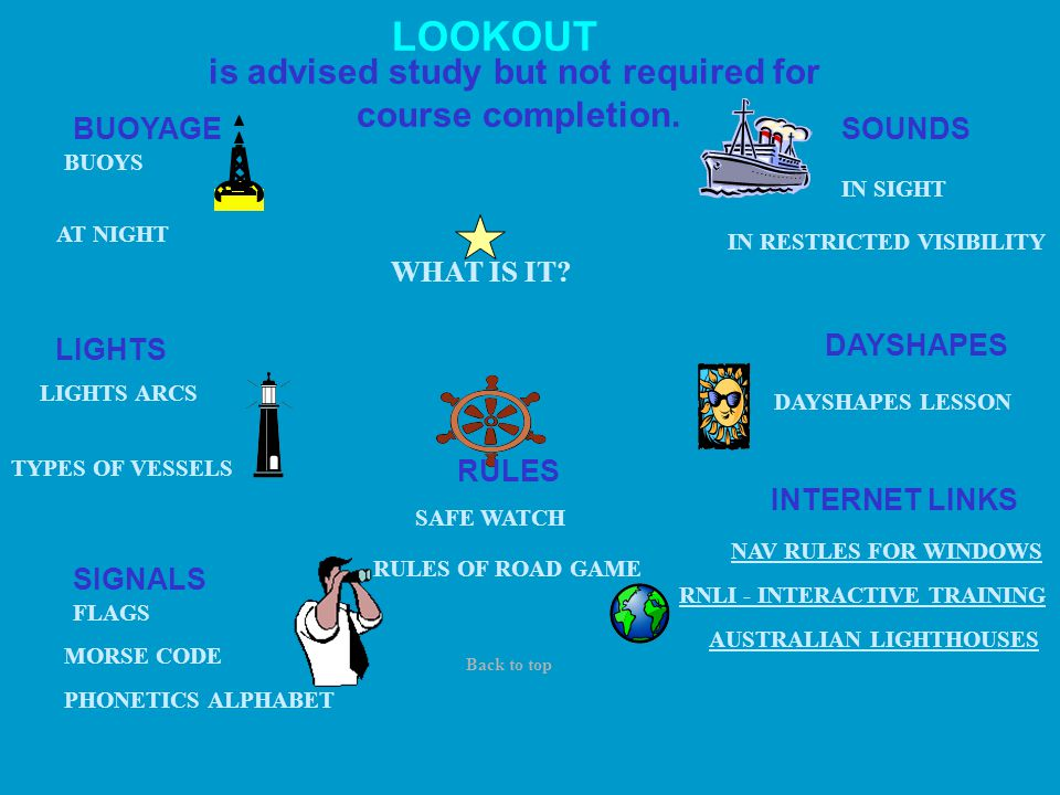 LOOKOUT INTERNET LINKS NAV RULES FOR WINDOWS BUOYAGE BUOYS AT NIGHT LIGHTS ARCS LIGHTS TYPES OF VESSELS SAFE WATCH DAYSHAPES SOUNDS RULES DAYSHAPES LESSON WHAT IS IT.