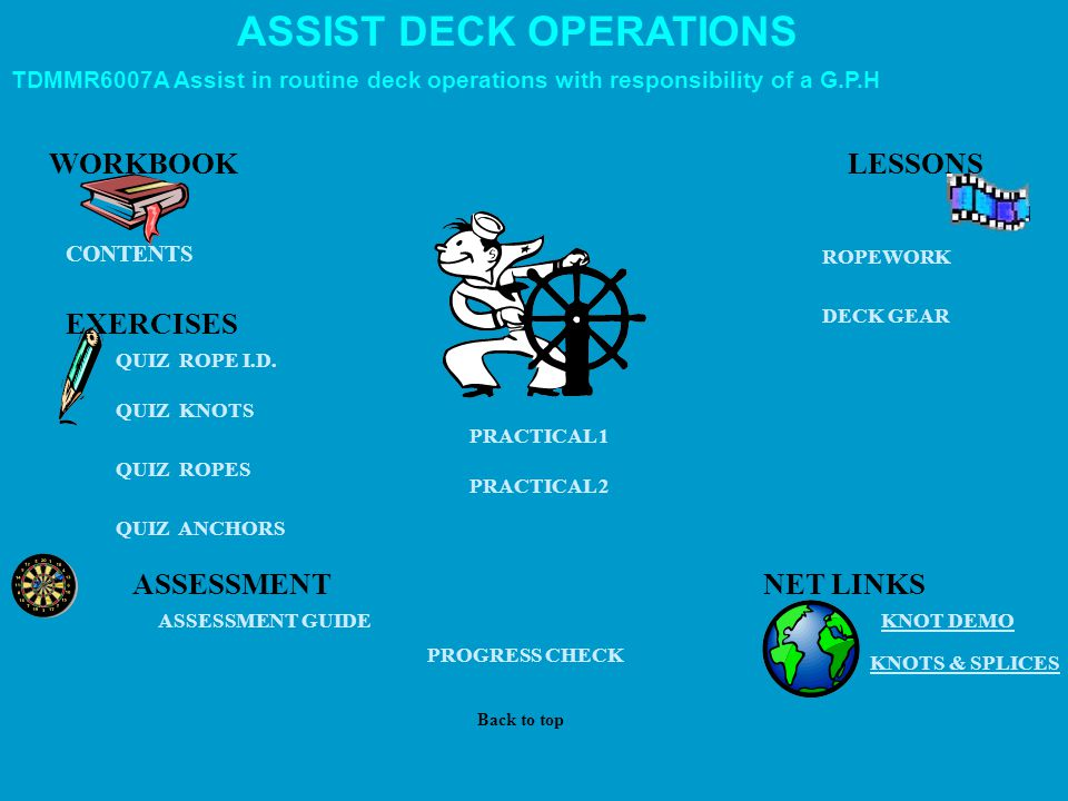 DECK GEAR ROPEWORK QUIZ ROPES QUIZ ANCHORS EXERCISES NET LINKS PROGRESS CHECK PRACTICAL 1 ASSESSMENT GUIDE PRACTICAL 2 ASSIST DECK OPERATIONS KNOT DEMO KNOTS & SPLICES QUIZ ROPE I.D.