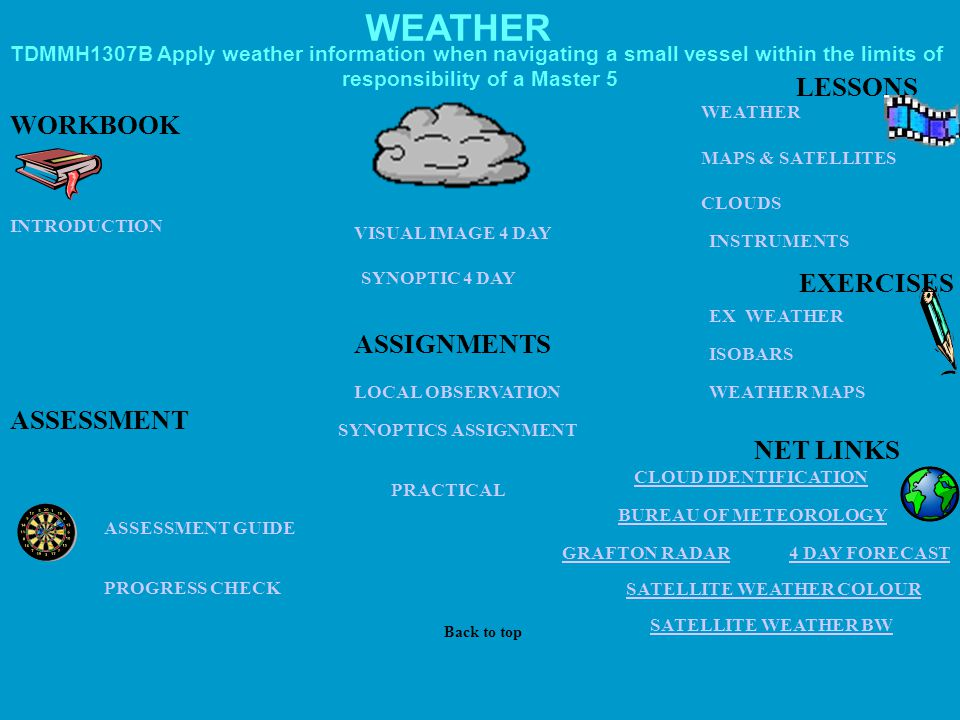 NET LINKS PRACTICAL WEATHER INTRODUCTION WEATHER MAPS & SATELLITES CLOUD IDENTIFICATION EX WEATHER BUREAU OF METEOROLOGY 4 DAY FORECAST SATELLITE WEATHER BW GRAFTON RADAR SATELLITE WEATHER COLOUR CLOUDS INSTRUMENTS LOCAL OBSERVATIONWEATHER MAPS ISOBARS ASSESSMENT GUIDE PROGRESS CHECK SYNOPTICS ASSIGNMENT ASSESSMENT TDMMH1307B Apply weather information when navigating a small vessel within the limits of responsibility of a Master 5 LESSONS WORKBOOK EXERCISES Back to top ASSIGNMENTS VISUAL IMAGE 4 DAY SYNOPTIC 4 DAY