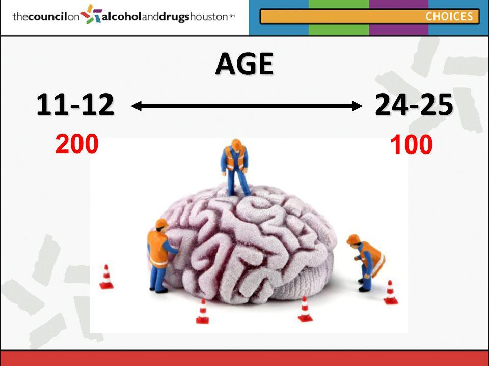 AGE 11-12 24-25 200 100