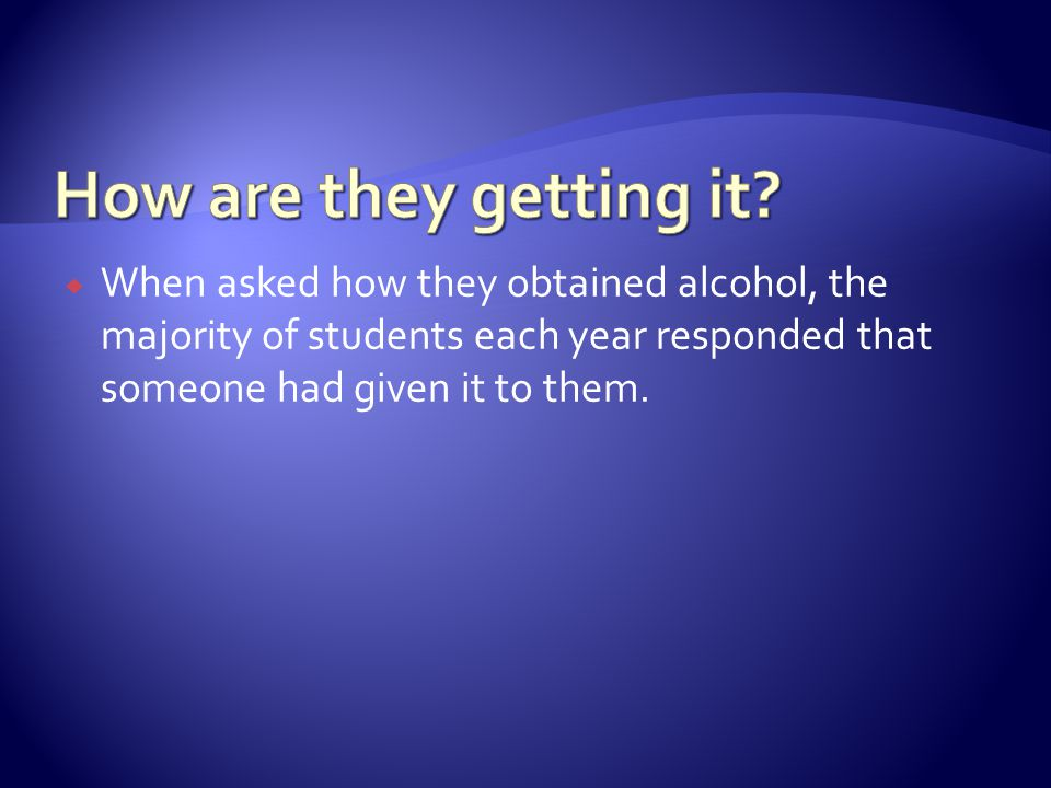 When asked how they obtained alcohol, the majority of students each year responded that someone had given it to them.