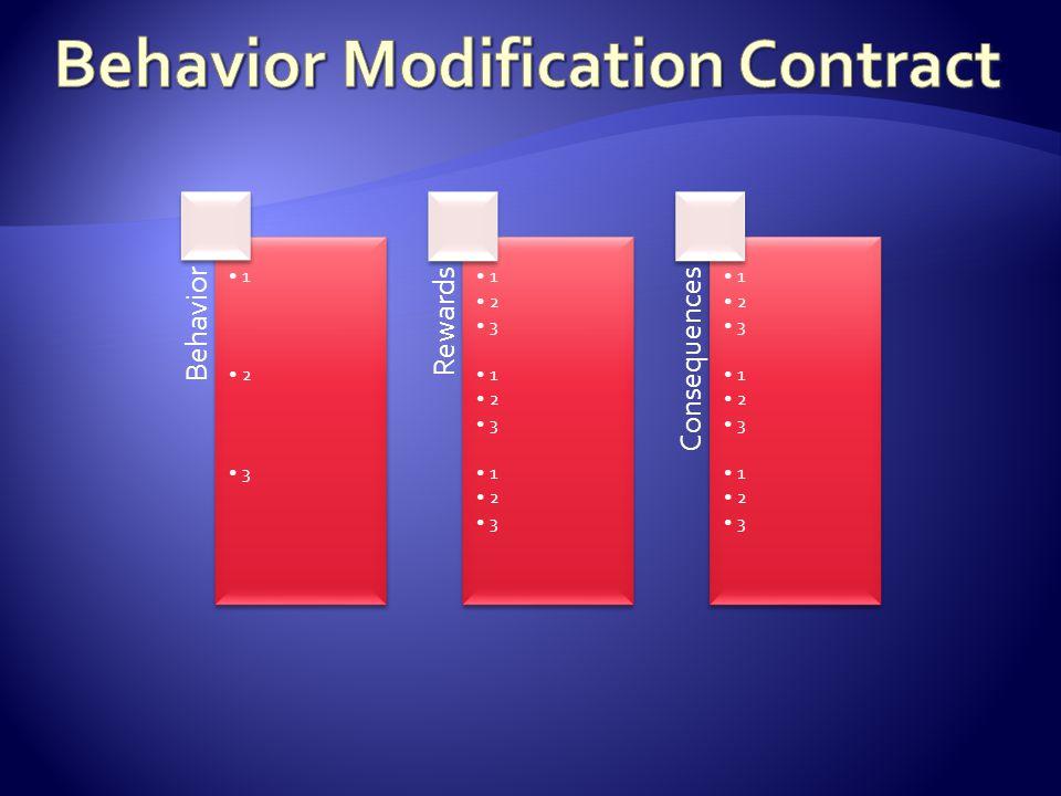 Behavior 1 2 3 Rewards 1 2 3 1 2 3 1 2 3 Consequences 1 2 3 1 2 3 1 2 3