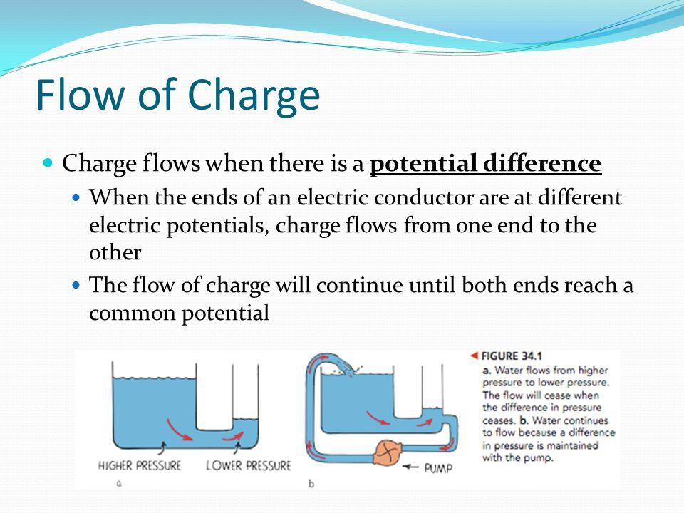 Flow of Charge Charge flows when there is a potential difference When the ends of an electric conductor are at different electric potentials, charge f