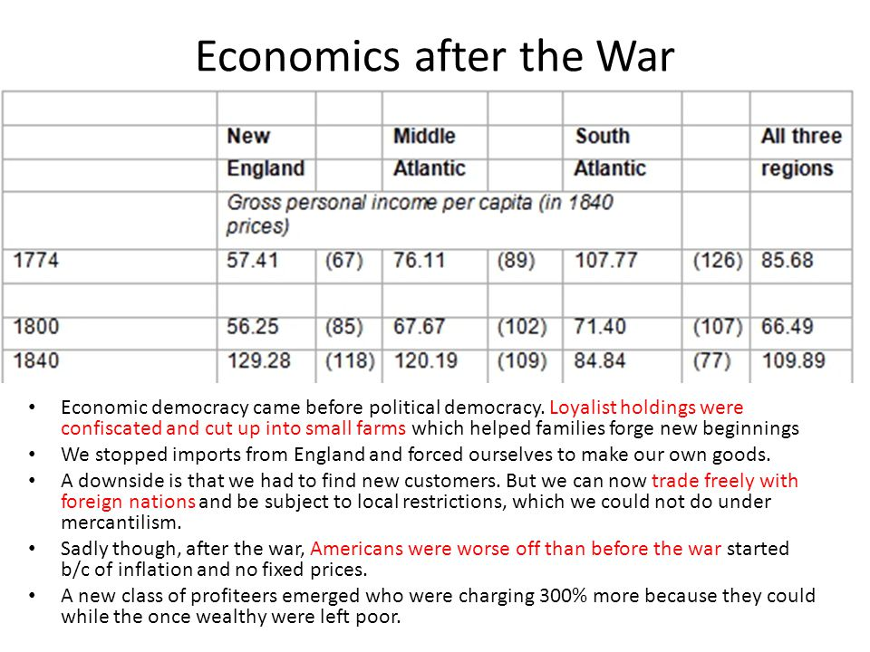 Economics after the War Economic democracy came before political democracy. Loyalist holdings were confiscated and cut up into small farms which helpe