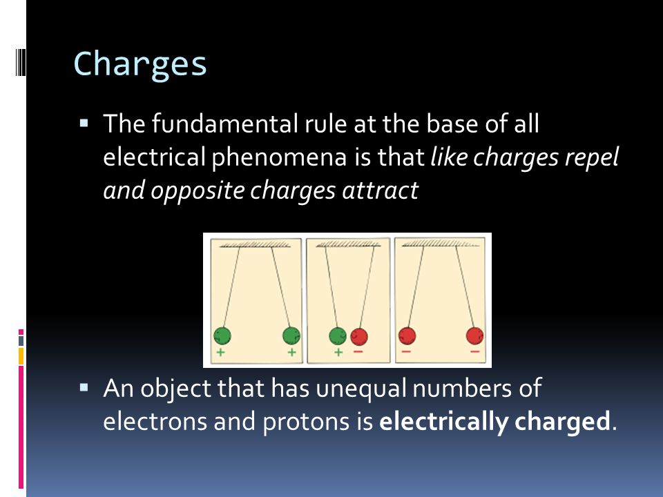 Charges  The fundamental rule at the base of all electrical phenomena is that like charges repel and opposite charges attract  An object that has unequal numbers of electrons and protons is electrically charged.