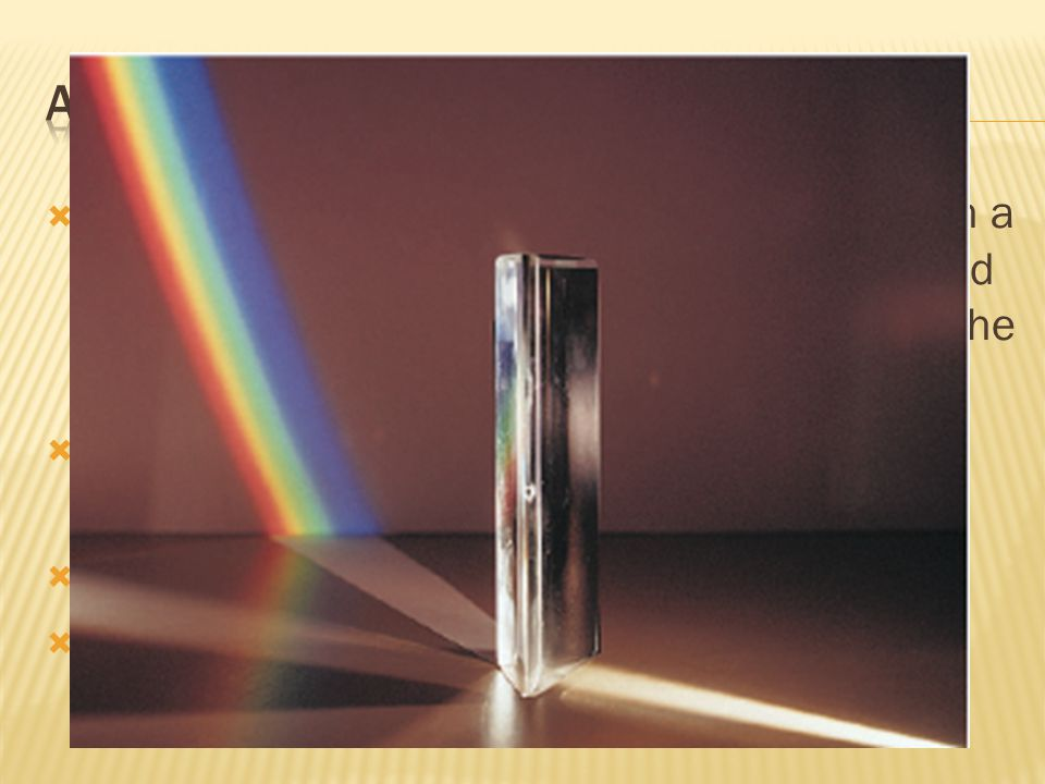  By passing a narrow beam of sunlight through a triangular-shaped glass prism, Newton showed that sunlight is composed of a mixture of all the colors