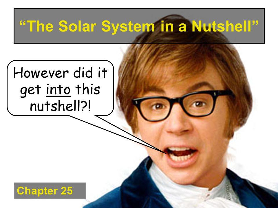Eventually… …All stars collapse.1.White Dwarf 2.Neutron Star 3.Black Hole All Very DENSE.