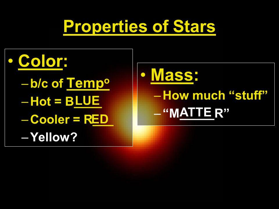 Properties of Stars Color: –b/c of Temp o –Hot = B____ –Cooler = R___ –Yellow.