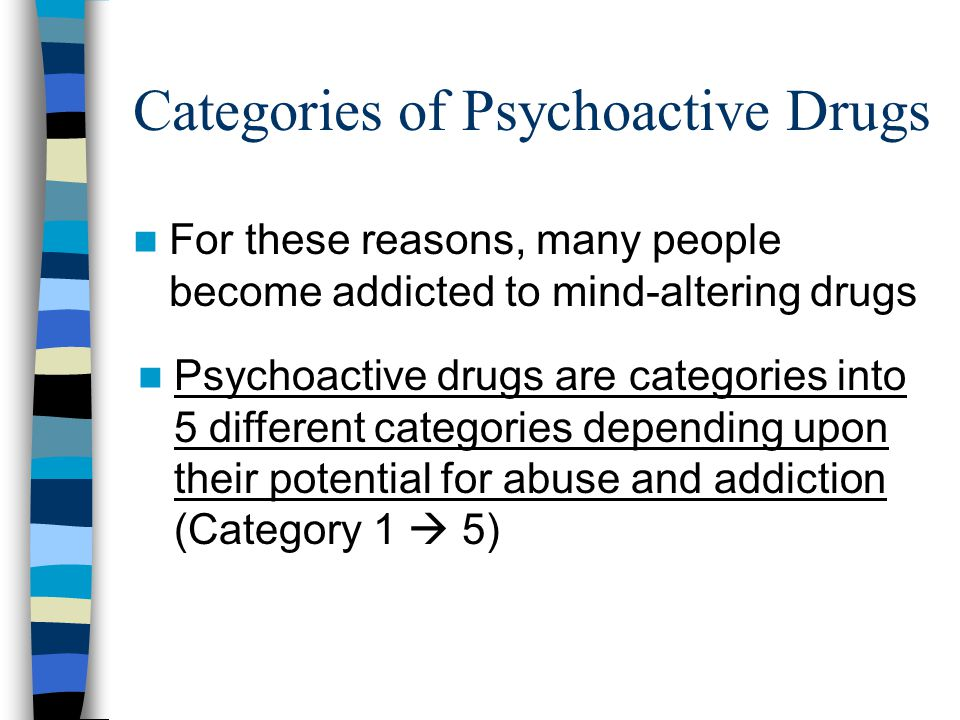 Categories of Psychoactive Drugs CategoryDrugsCharacteristics Category 1Cannabis, heroin, LSD Highest potential for abuse No medical use Category 2Cocaine, meth, PCP, morphine, High potential for abuse Very restricted medical use Category 3Narcotics, barbiturates Some potential for abuse Accepted medical use Category 4Tranquilizer stimulants Low potential for abuse Accepted medical use Category 5Some over- the-counter Lowest potential for abuse Accepted medical use