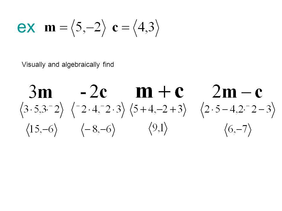 ex Visually and algebraically find