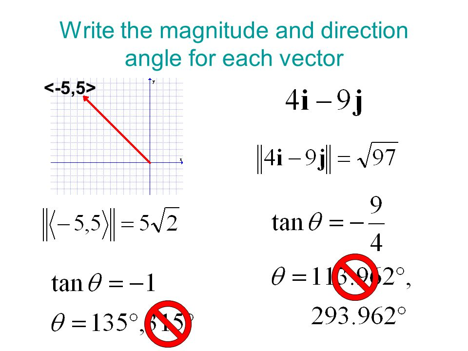 Write the magnitude and direction angle for each vector