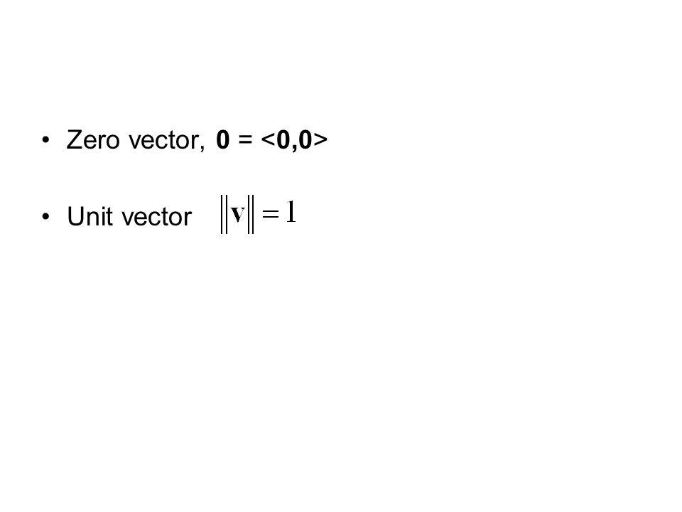 Zero vector, 0 = Unit vector