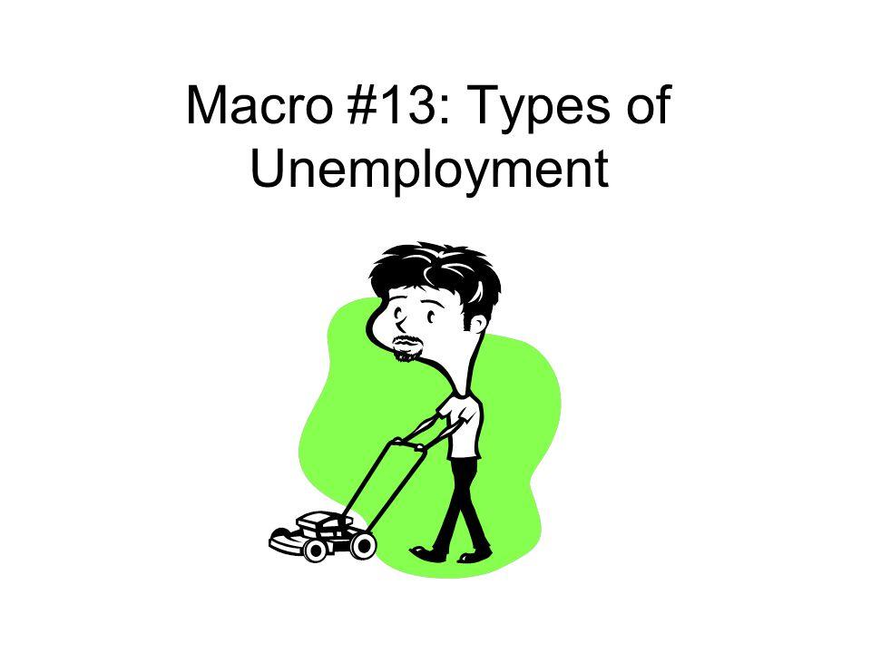 Macro #13: Types of Unemployment