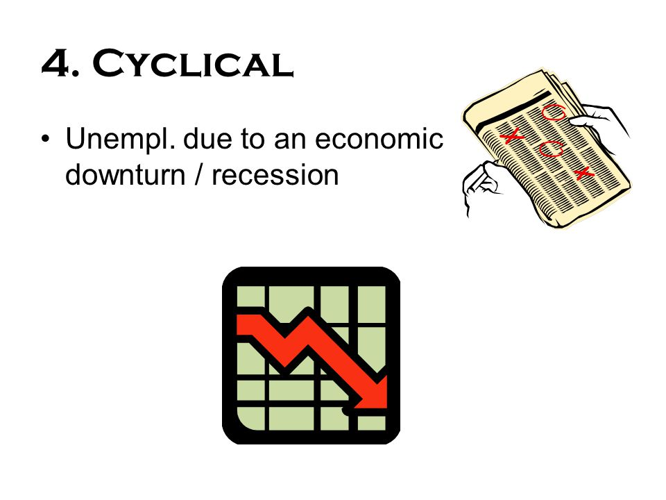 4. Cyclical Unempl. due to an economic downturn / recession