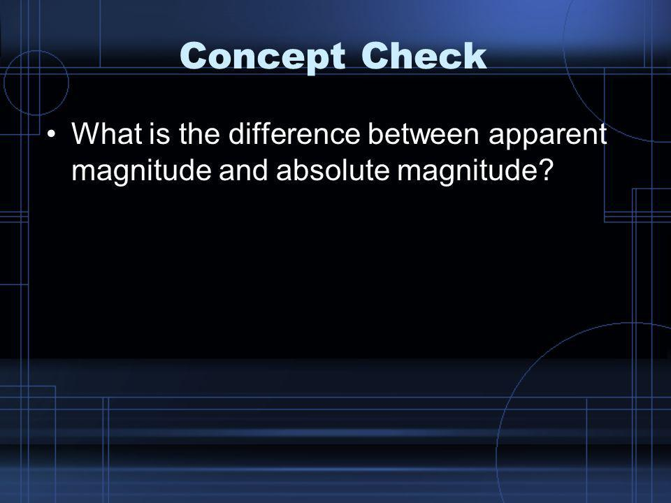 Concept Check What is the difference between apparent magnitude and absolute magnitude?