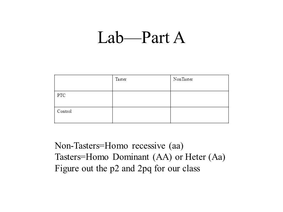 Hardy-Weinberg lab pod cast http://www.youtube.com/watch?v=KmqgZv Uoq3k