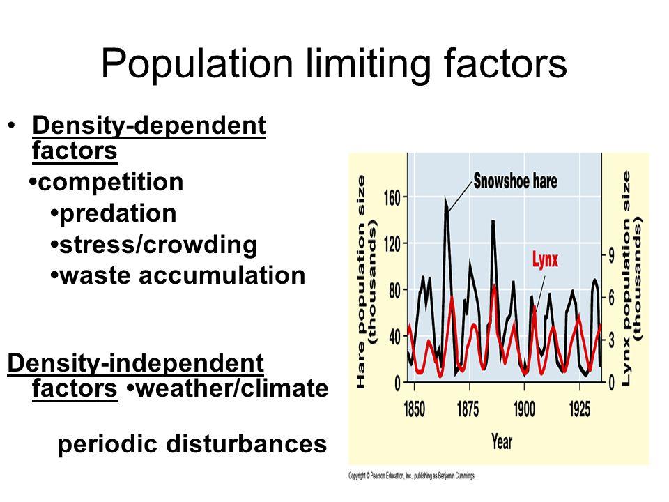 Population limiting factors Density-dependent factors competition predation stress/crowding waste accumulation Density-independent factors weather/cli