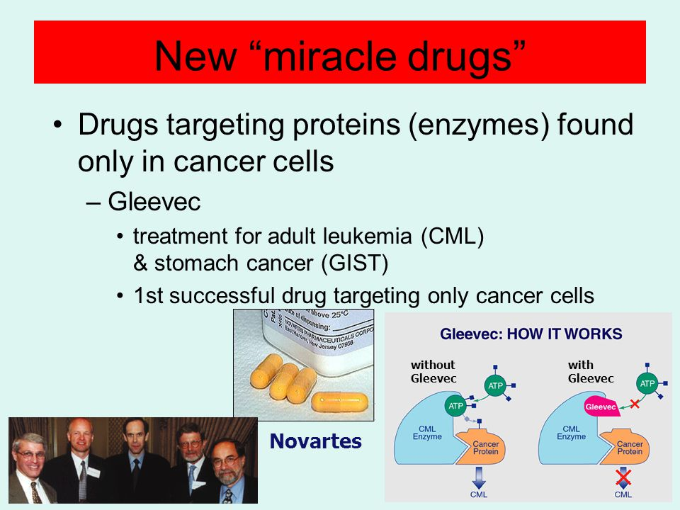 Traditional treatments for cancers Treatments target rapidly dividing cells –high-energy radiation kills rapidly dividing cells –chemotherapy stop DNA replication stop mitosis & cytokinesis stop blood vessel growth