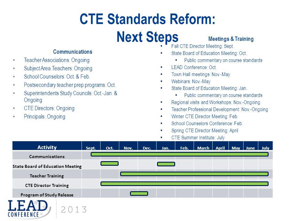 CTE Standards Reform: Next Steps Communications Teacher Associations: Ongoing Subject Area Teachers: Ongoing School Counselors: Oct. & Feb. Postsecond