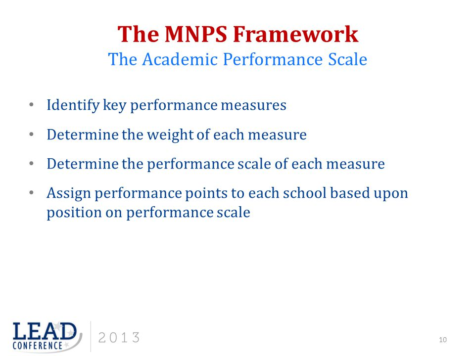 The MNPS Framework The Academic Performance Scale Identify key performance measures Determine the weight of each measure Determine the performance sca