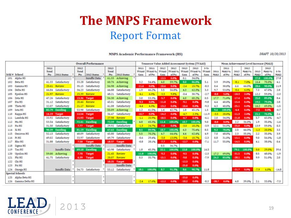 The MNPS Framework Report Format 19