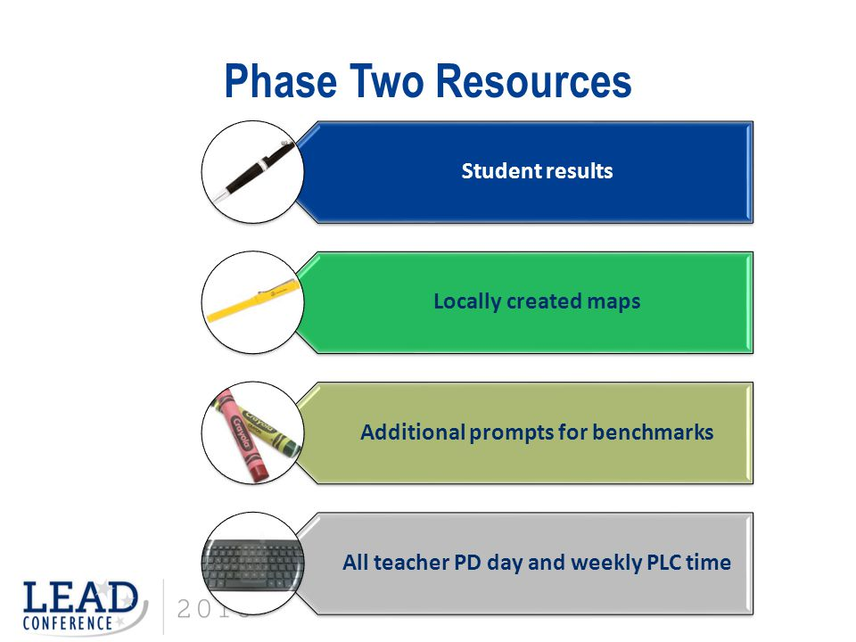 Phase Two Resources Student results Locally created maps Additional prompts for benchmarks All teacher PD day and weekly PLC time