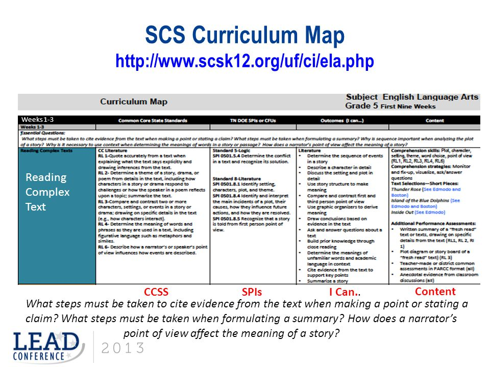 SCS Curriculum Map http://www.scsk12.org/uf/ci/ela.php What steps must be taken to cite evidence from the text when making a point or stating a claim.