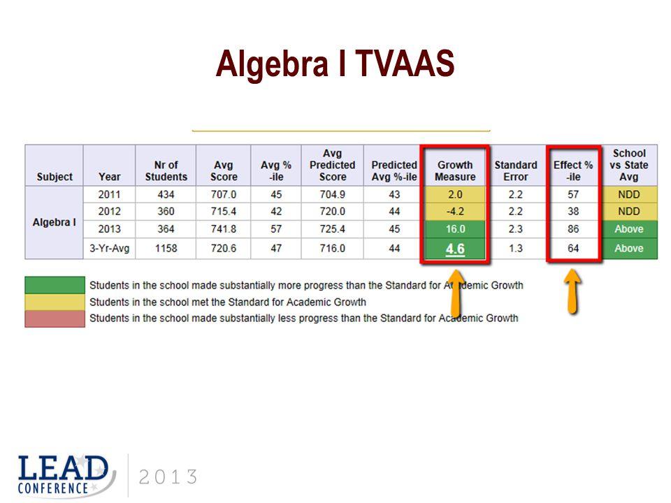 Algebra I TVAAS Overall