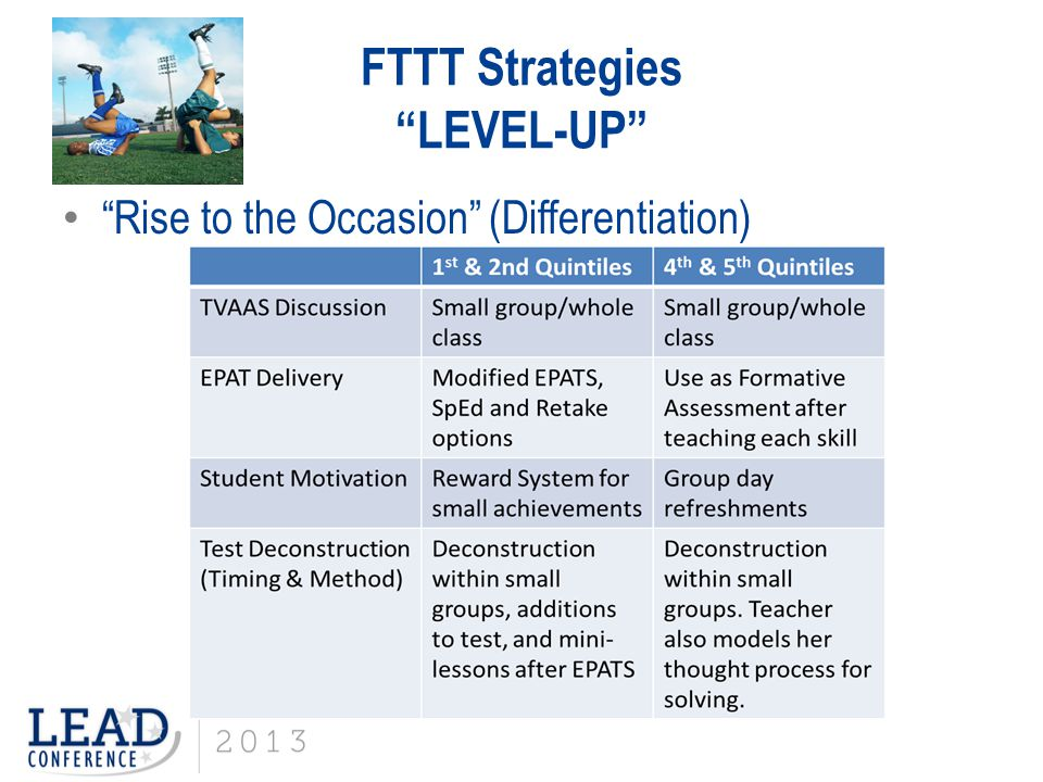 FTTT Strategies LEVEL-UP Rise to the Occasion (Differentiation)