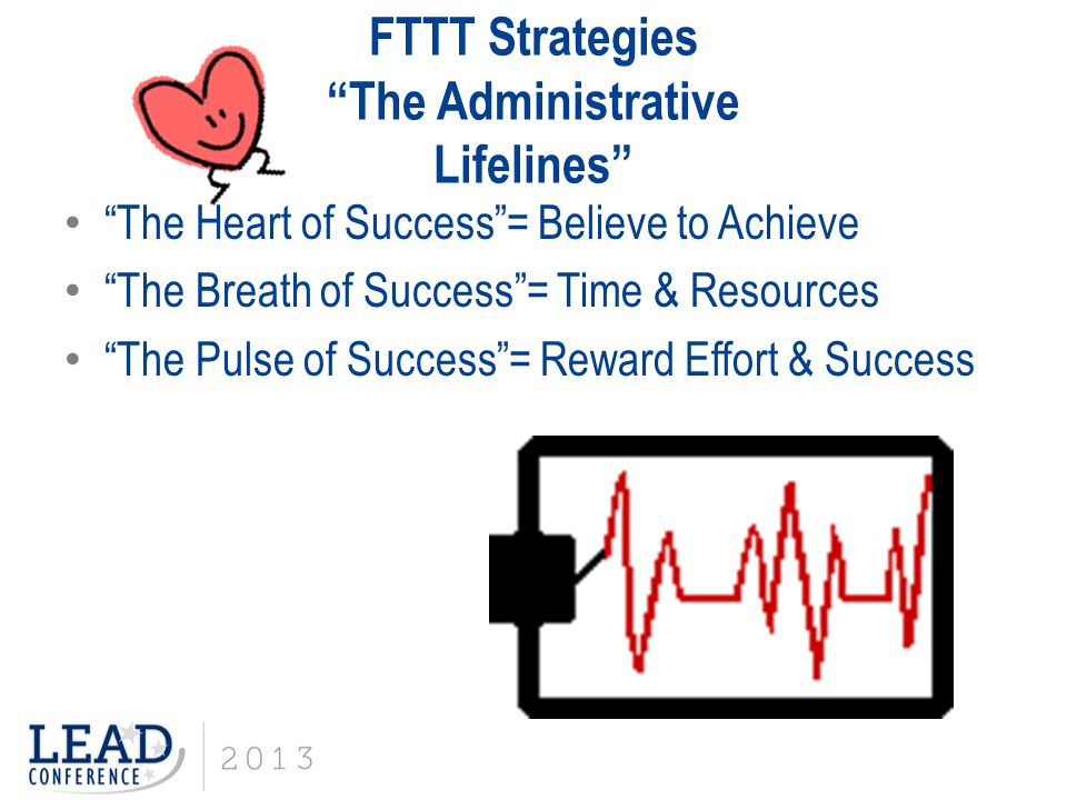FTTT Strategies The Administrative Lifelines The Heart of Success = Believe to Achieve The Breath of Success = Time & Resources The Pulse of Success = Reward Effort & Success