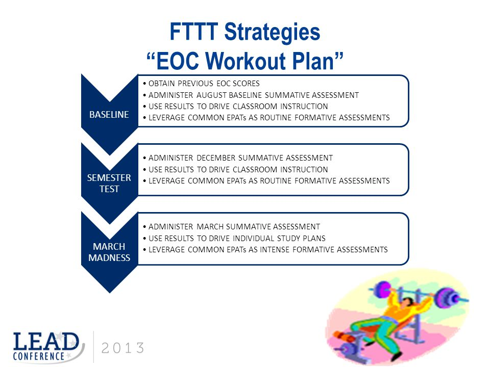 FTTT Strategies EOC Workout Plan BASELINE OBTAIN PREVIOUS EOC SCORES ADMINISTER AUGUST BASELINE SUMMATIVE ASSESSMENT USE RESULTS TO DRIVE CLASSROOM INSTRUCTION LEVERAGE COMMON EPATs AS ROUTINE FORMATIVE ASSESSMENTS SEMESTER TEST ADMINISTER DECEMBER SUMMATIVE ASSESSMENT USE RESULTS TO DRIVE CLASSROOM INSTRUCTION LEVERAGE COMMON EPATs AS ROUTINE FORMATIVE ASSESSMENTS MARCH MADNESS ADMINISTER MARCH SUMMATIVE ASSESSMENT USE RESULTS TO DRIVE INDIVIDUAL STUDY PLANS LEVERAGE COMMON EPATs AS INTENSE FORMATIVE ASSESSMENTS