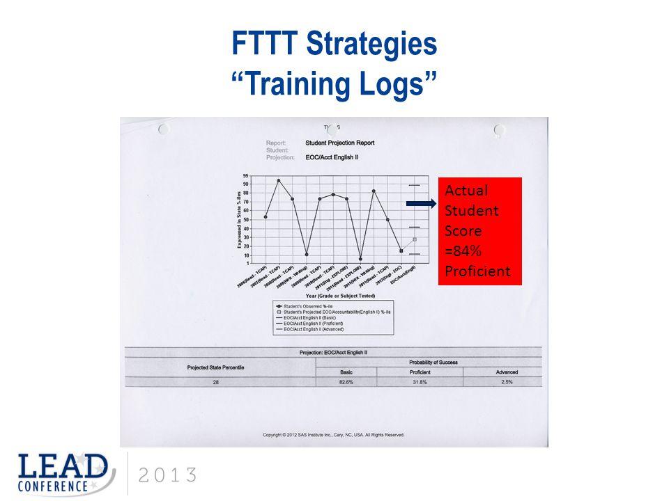 FTTT Strategies Sore Spots Student Motivation – Establishing rapport – Initiating drive Logistics – EPATS (Formatting) – Time management