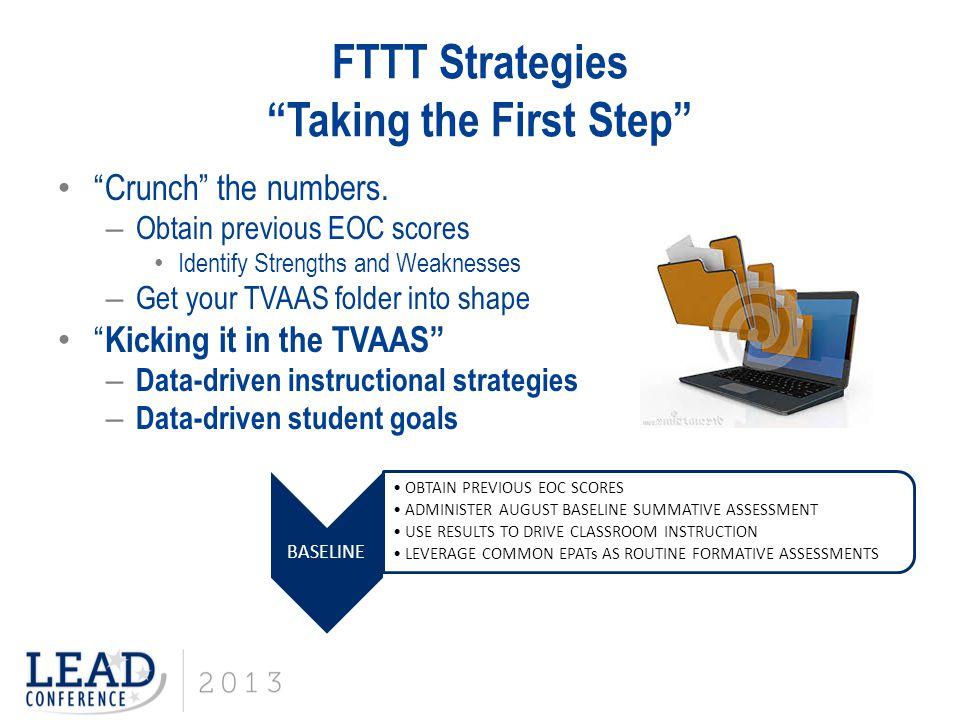 FTTT Strategies Personal Trainers Teamwork – EPAT items EPAT items