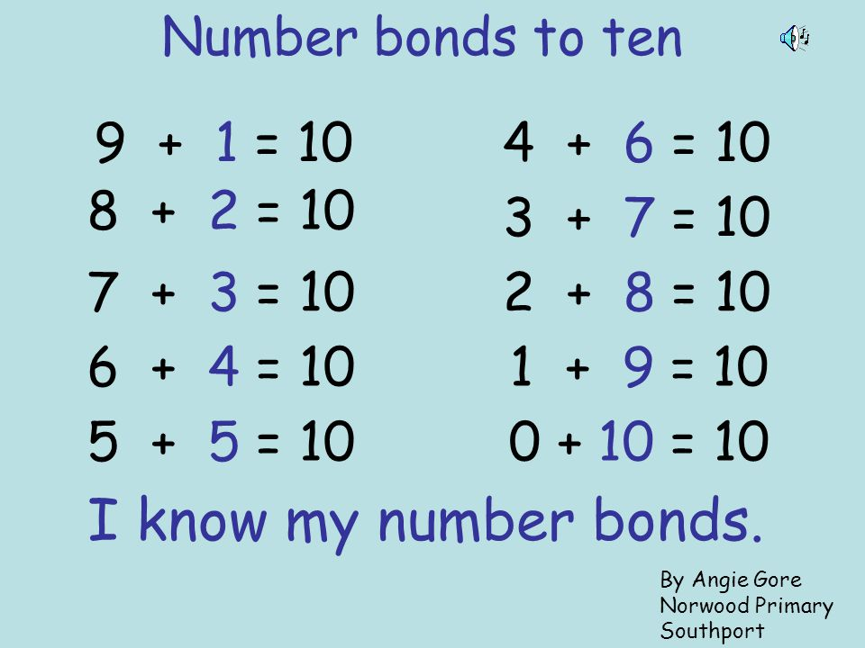 Click on the number that makes me equal ten 5 += 10 1 2 3 4 5 6 7 8 9 0