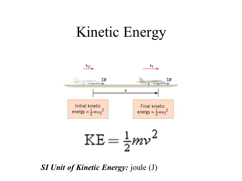 Kinetic Energy SI Unit of Kinetic Energy: joule (J)