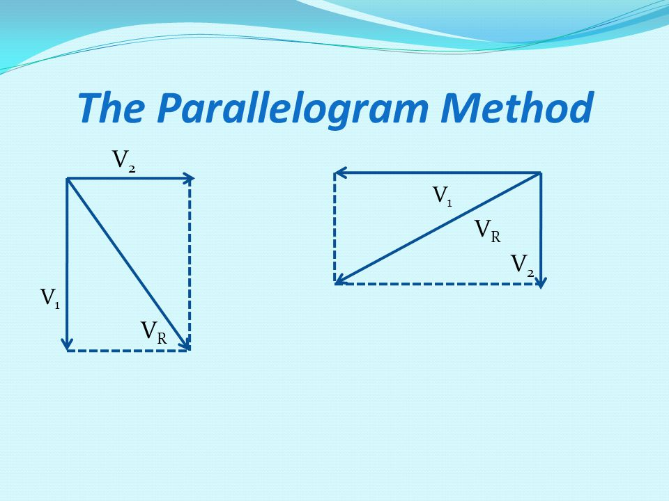The Pythagorean Theorem If we let c be the length of the hypotenuse and a and b be the lengths of the other two sides, the theorem can be expressed as the equation: c 2 = a 2 + b 2 or, solved for c: