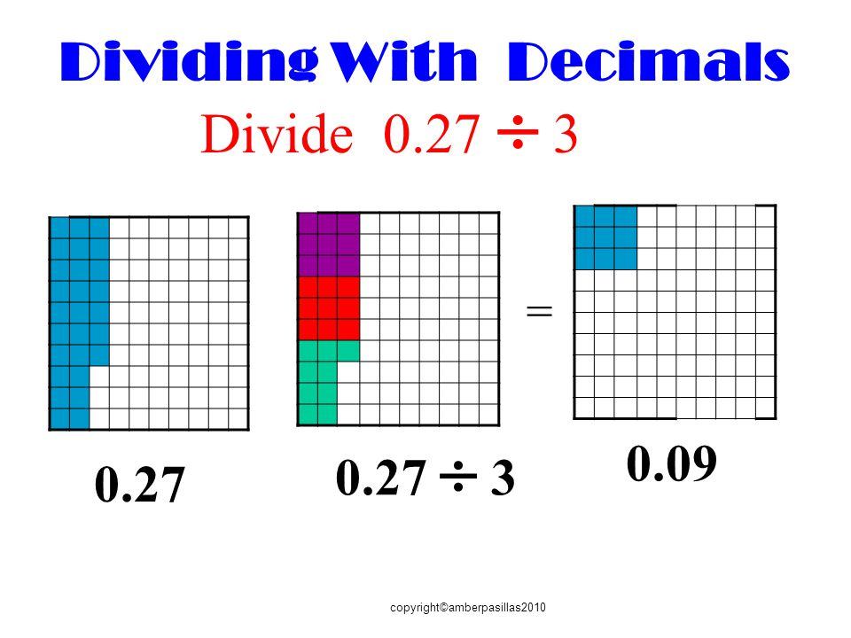 copyright©amberpasillas2010 Divide 0.27  3 0.27 0.27  3 = 0.09 Dividing With Decimals