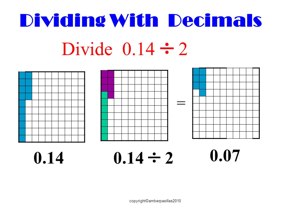 copyright©amberpasillas2010 Divide 0.14  2 0.14 0.14  2 = 0.07 Dividing With Decimals